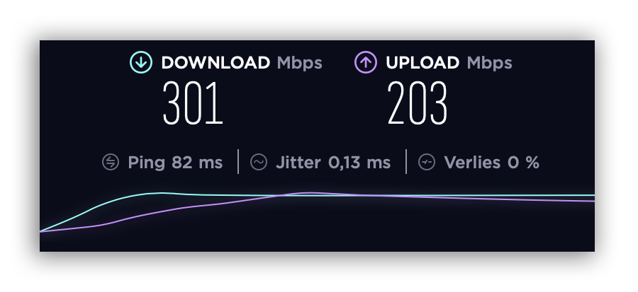 Speedtest connected with VPN in the USA