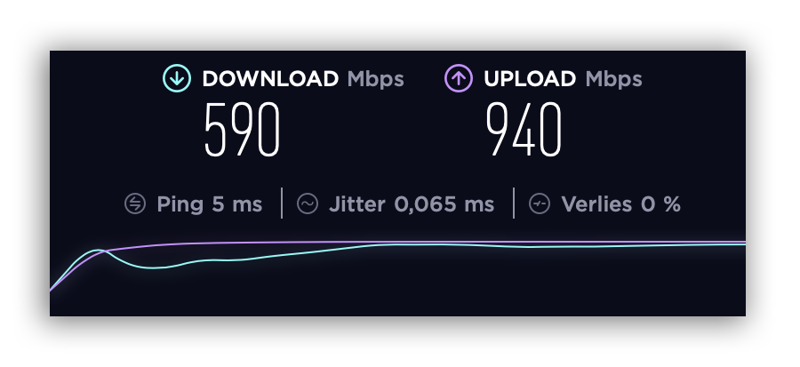 Speedtest without connection to VPN