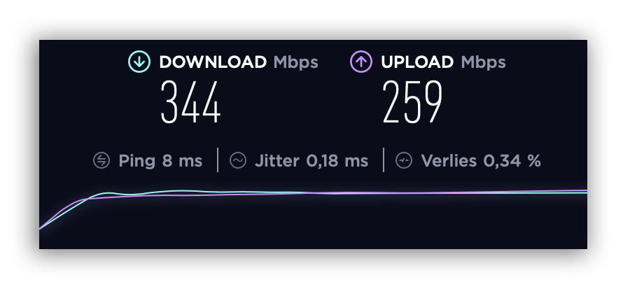 Speedtest connected with VPN